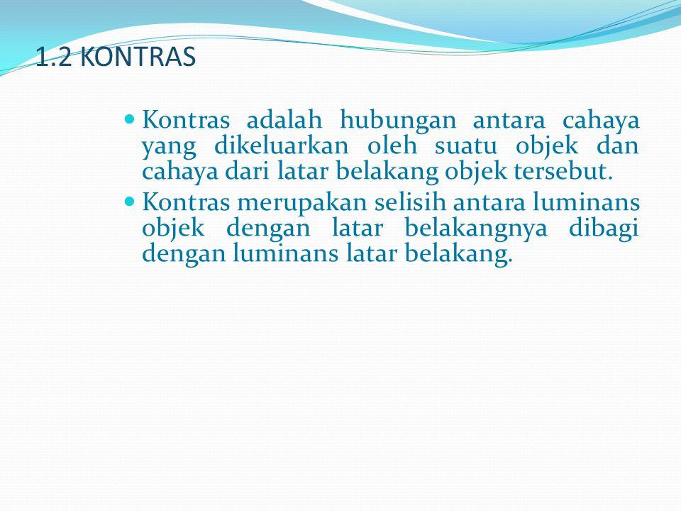 1.2 KONTRAS Kontras adalah hubungan antara cahaya yang dikeluarkan oleh suatu objek dan cahaya dari latar belakang objek tersebut.