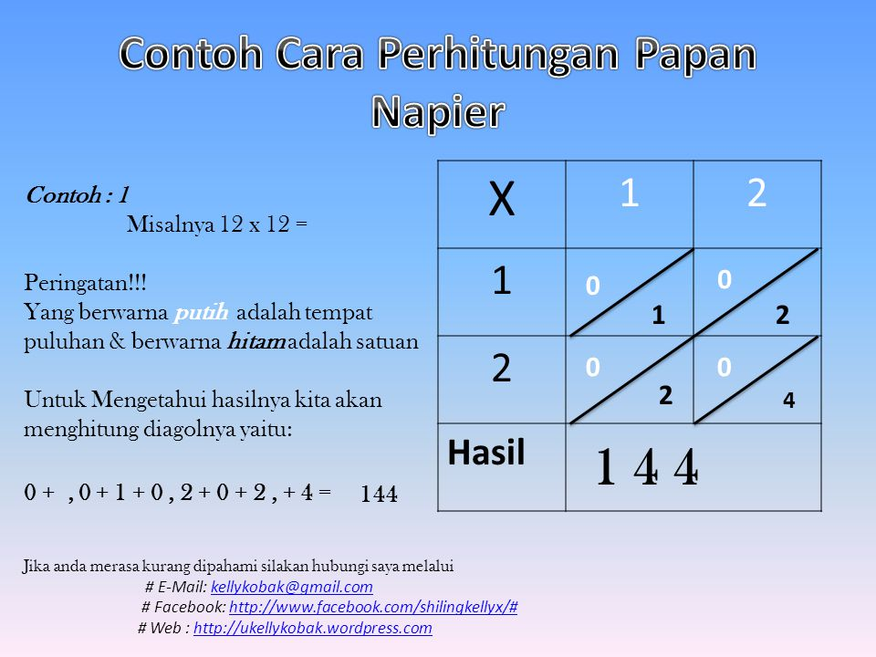 Contoh Cara Perhitungan Papan Napier