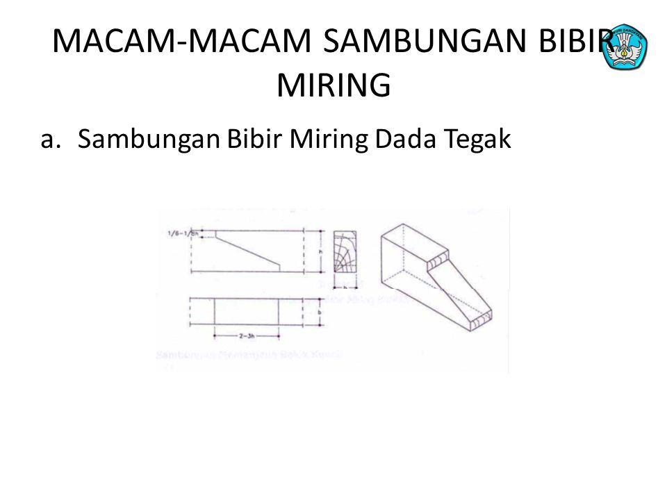 MACAM-MACAM SAMBUNGAN BIBIR MIRING