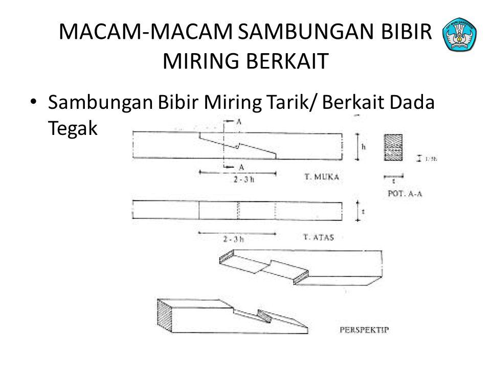 MACAM-MACAM SAMBUNGAN BIBIR MIRING BERKAIT