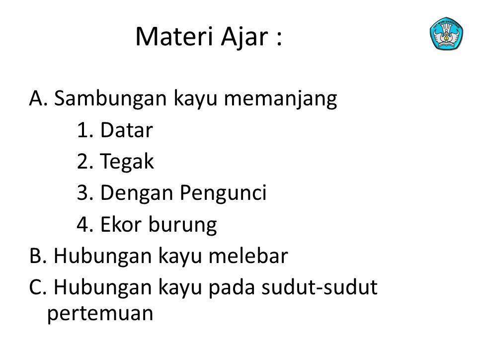 Materi Ajar :