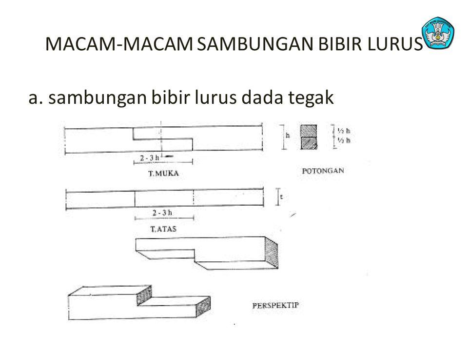 MACAM-MACAM SAMBUNGAN BIBIR LURUS