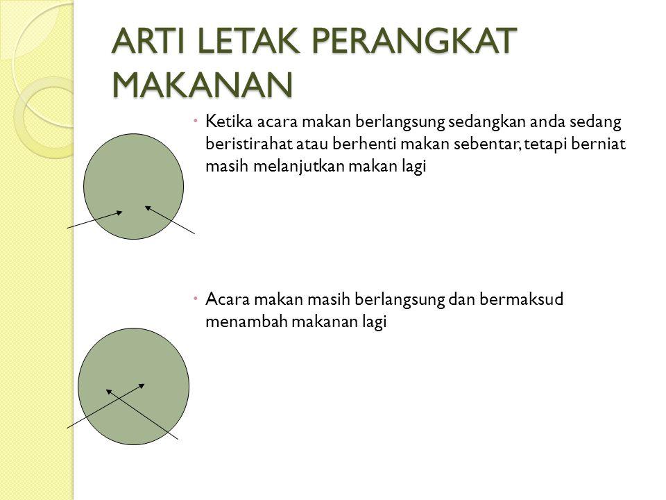 ARTI LETAK PERANGKAT MAKANAN