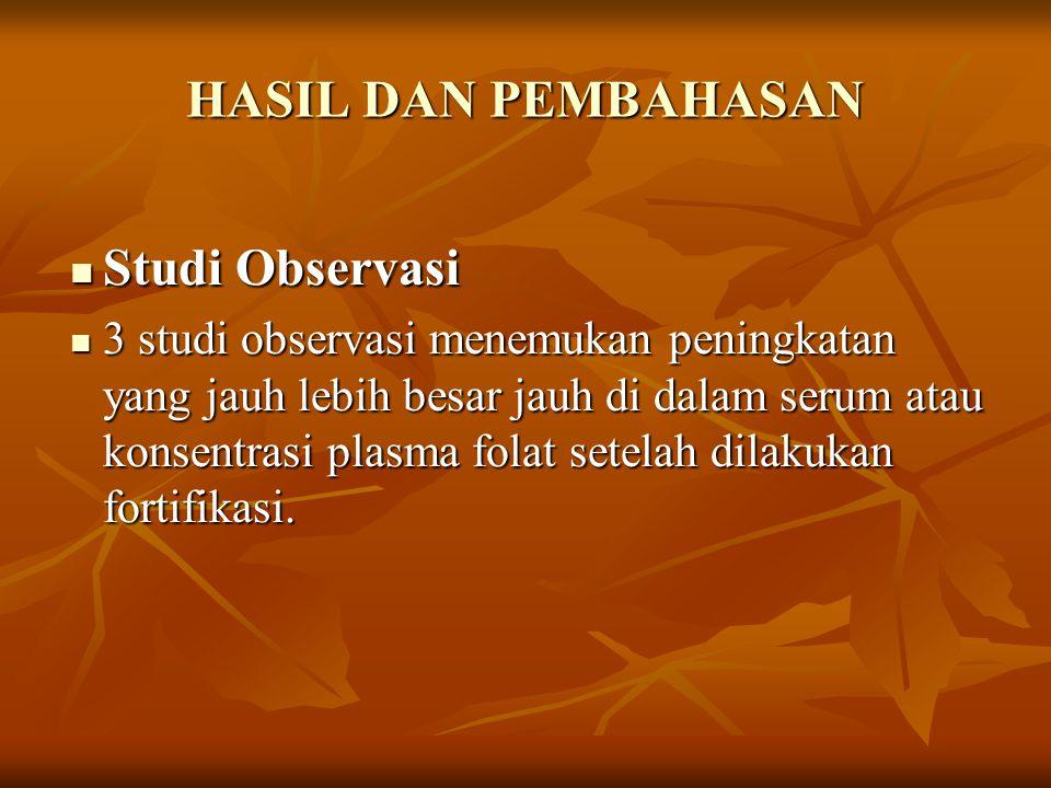 HASIL DAN PEMBAHASAN Studi Observasi