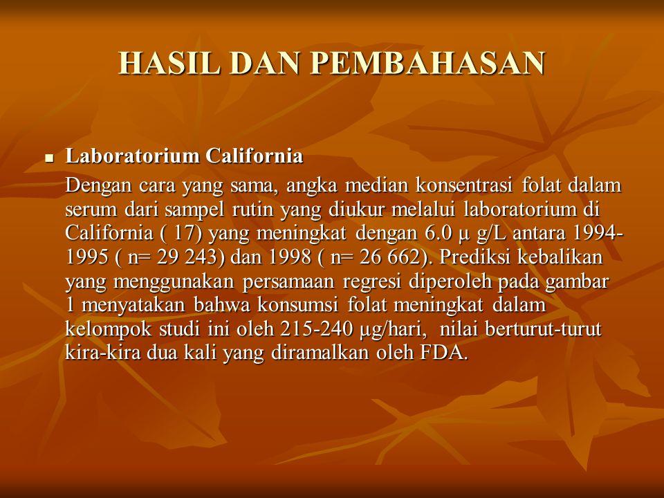 HASIL DAN PEMBAHASAN Laboratorium California