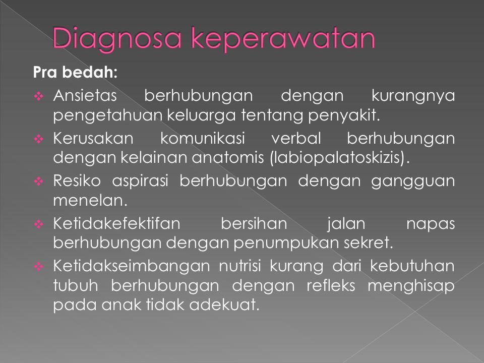 Diagnosa keperawatan Pra bedah: