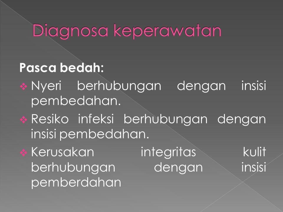 Diagnosa keperawatan Pasca bedah: