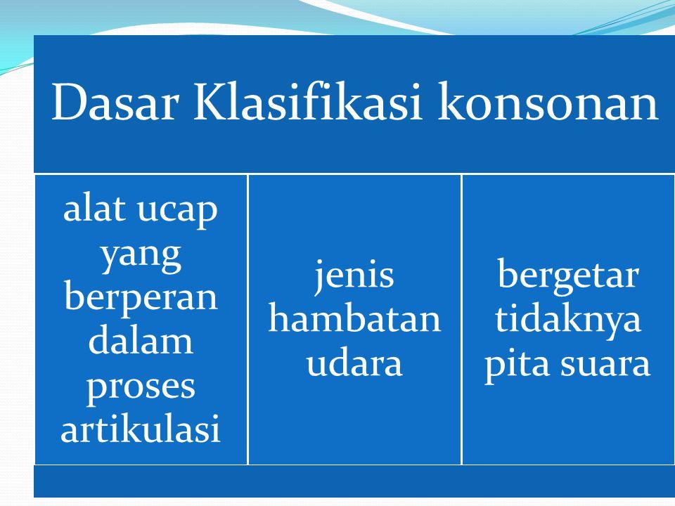 Dasar Klasifikasi konsonan