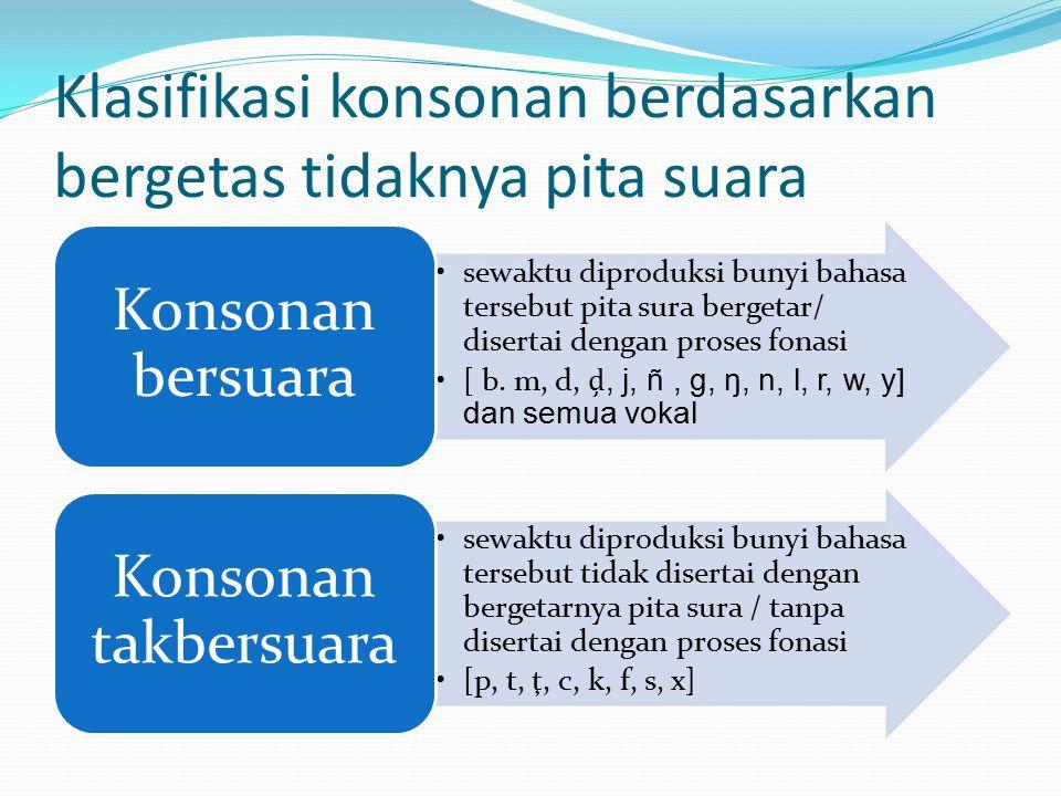 Klasifikasi konsonan berdasarkan bergetas tidaknya pita suara