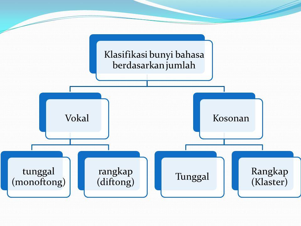 Klasifikasi bunyi bahasa berdasarkan jumlah