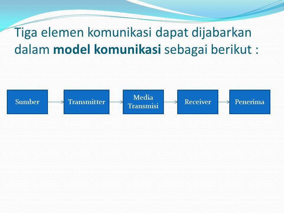 Tiga elemen komunikasi dapat dijabarkan dalam model komunikasi sebagai berikut :