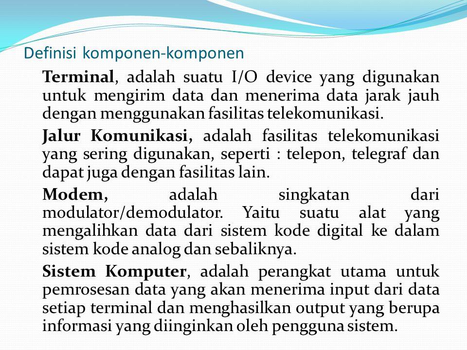Definisi komponen-komponen