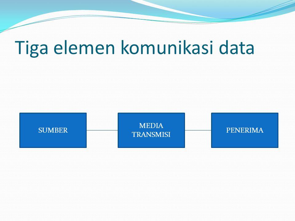 Tiga elemen komunikasi data