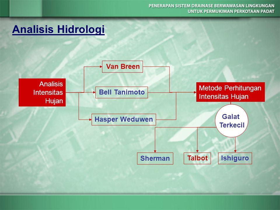Analisis Hidrologi Van Breen Bell Tanimoto Hasper Weduwen