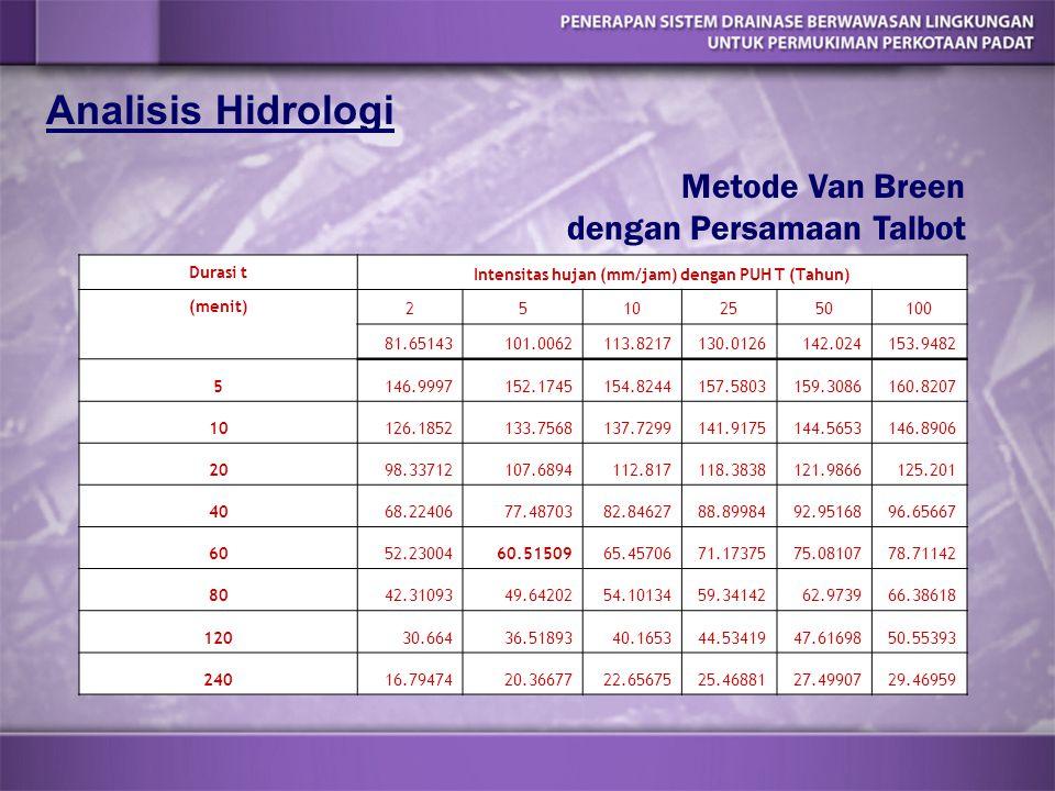 Intensitas hujan (mm/jam) dengan PUH T (Tahun)