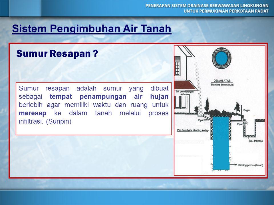 Sistem Pengimbuhan Air Tanah
