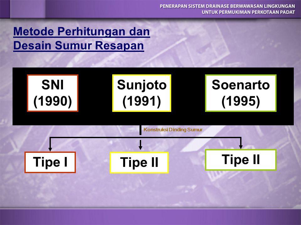 SNI (1990) Sunjoto (1991) Soenarto (1995) Tipe II Tipe I Tipe II