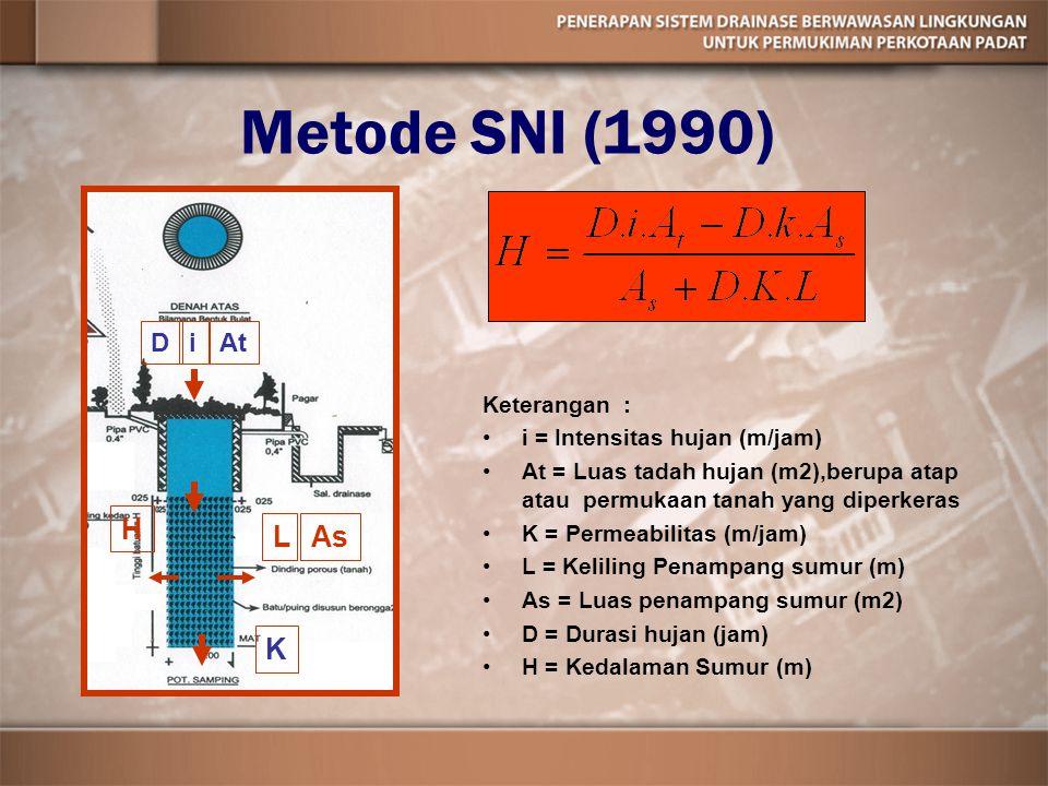 Metode SNI (1990) H L As K i At D Keterangan :