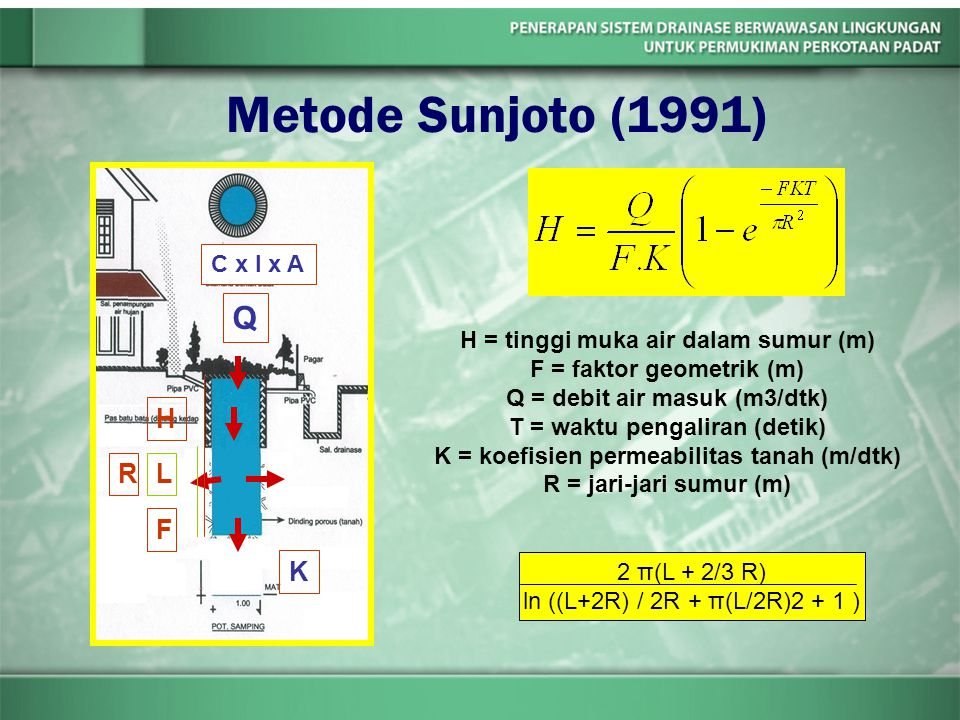 Metode Sunjoto (1991) Q H L F R K C x I x A