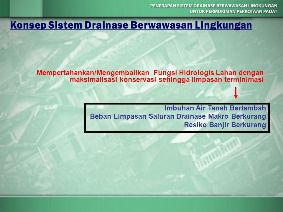 Konsep Sistem Drainase Berwawasan Lingkungan