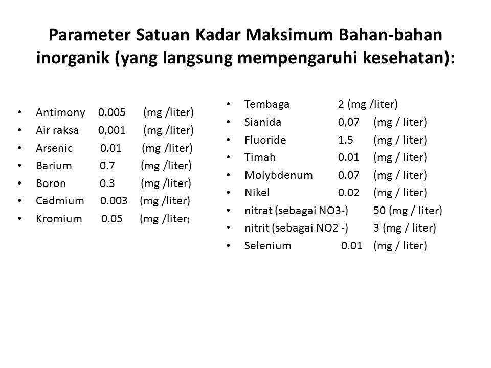 Parameter Satuan Kadar Maksimum Bahan-bahan inorganik (yang langsung mempengaruhi kesehatan):
