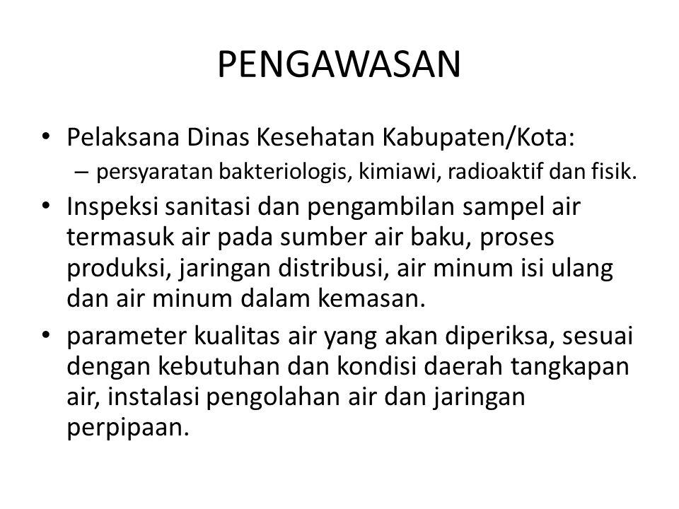 PENGAWASAN Pelaksana Dinas Kesehatan Kabupaten/Kota: