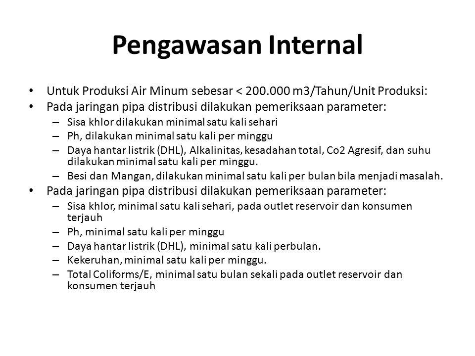 Pengawasan Internal Untuk Produksi Air Minum sebesar < 200.000 m3/Tahun/Unit Produksi: