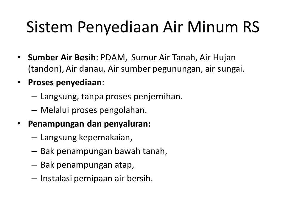 Sistem Penyediaan Air Minum RS