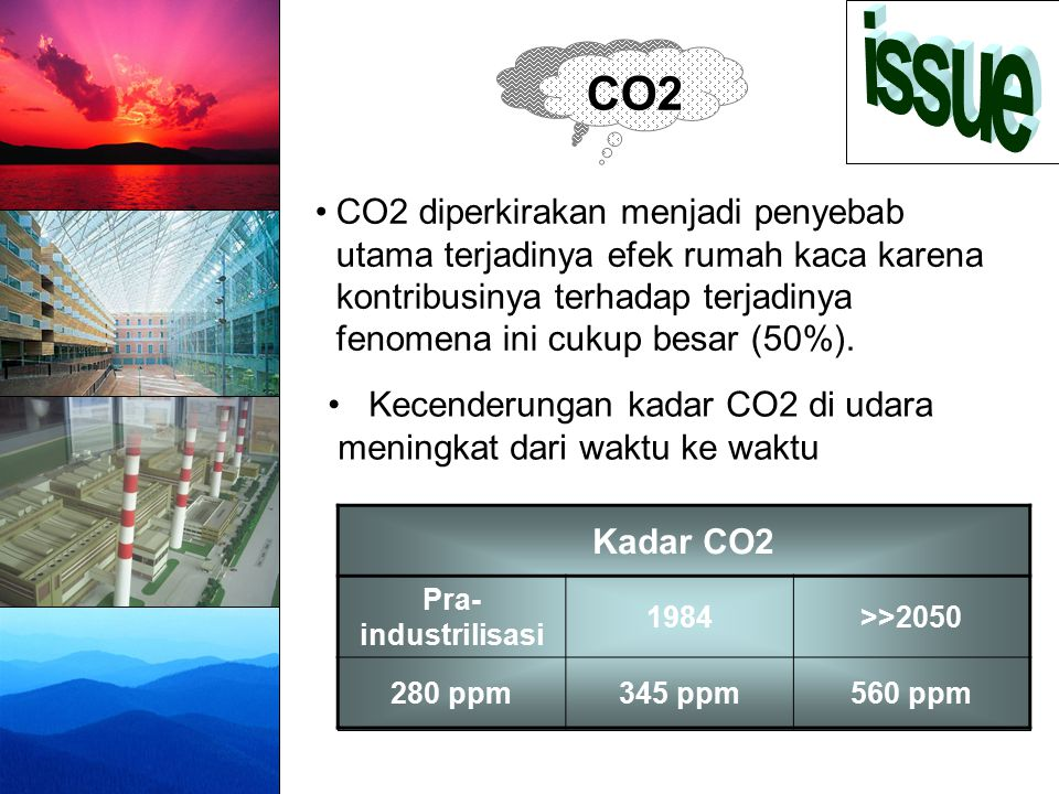 issue CO2.