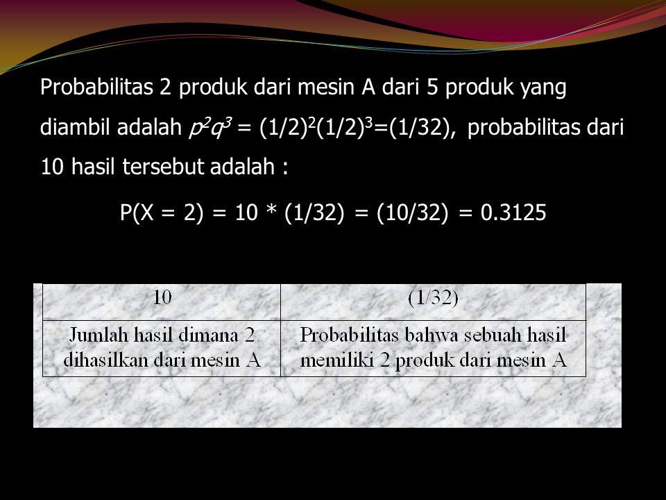 Probabilitas 2 produk dari mesin A dari 5 produk yang diambil adalah p2q3 = (1/2)2(1/2)3=(1/32), probabilitas dari 10 hasil tersebut adalah :