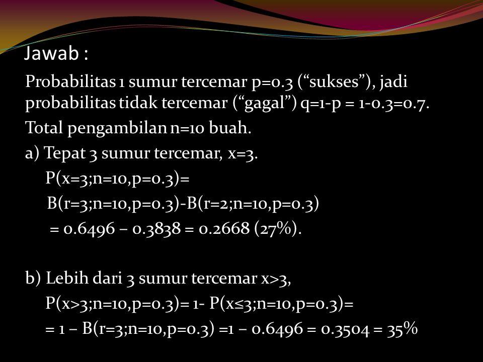 Jawab : Probabilitas 1 sumur tercemar p=0.3 ( sukses ), jadi probabilitas tidak tercemar ( gagal ) q=1-p = 1-0.3=0.7.