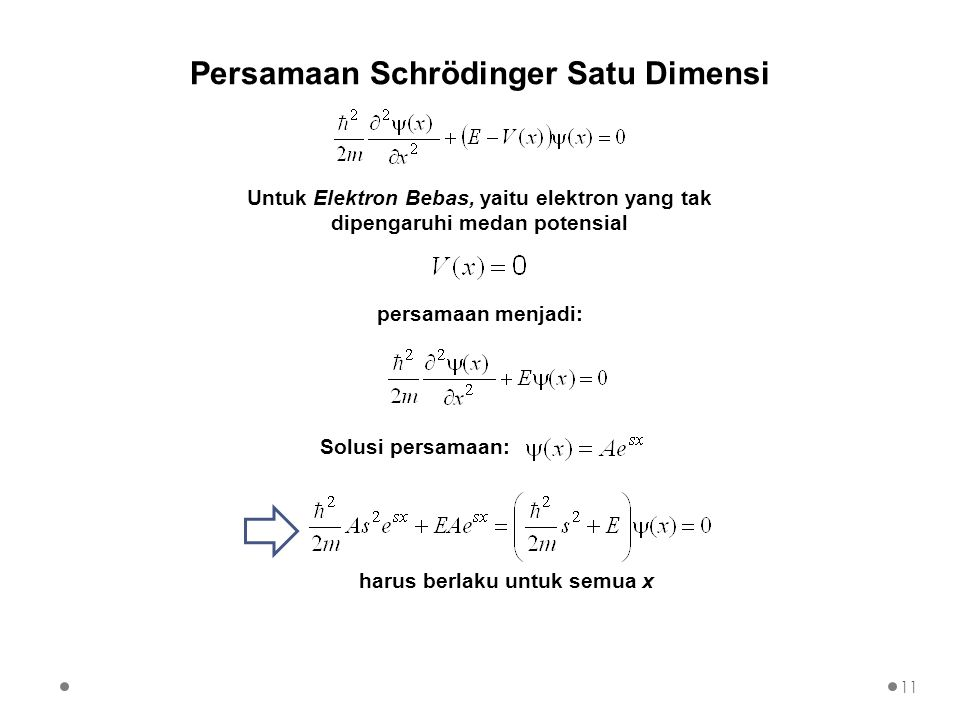 Persamaan Schrödinger Satu Dimensi