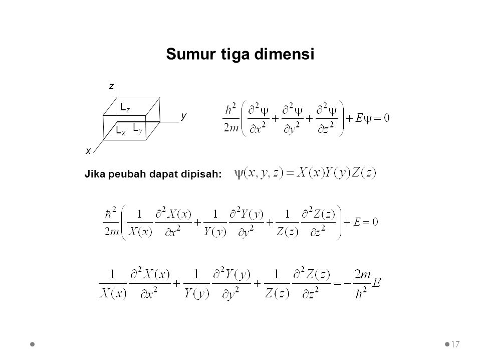 Sumur tiga dimensi x z y Lx Ly Lz Jika peubah dapat dipisah: