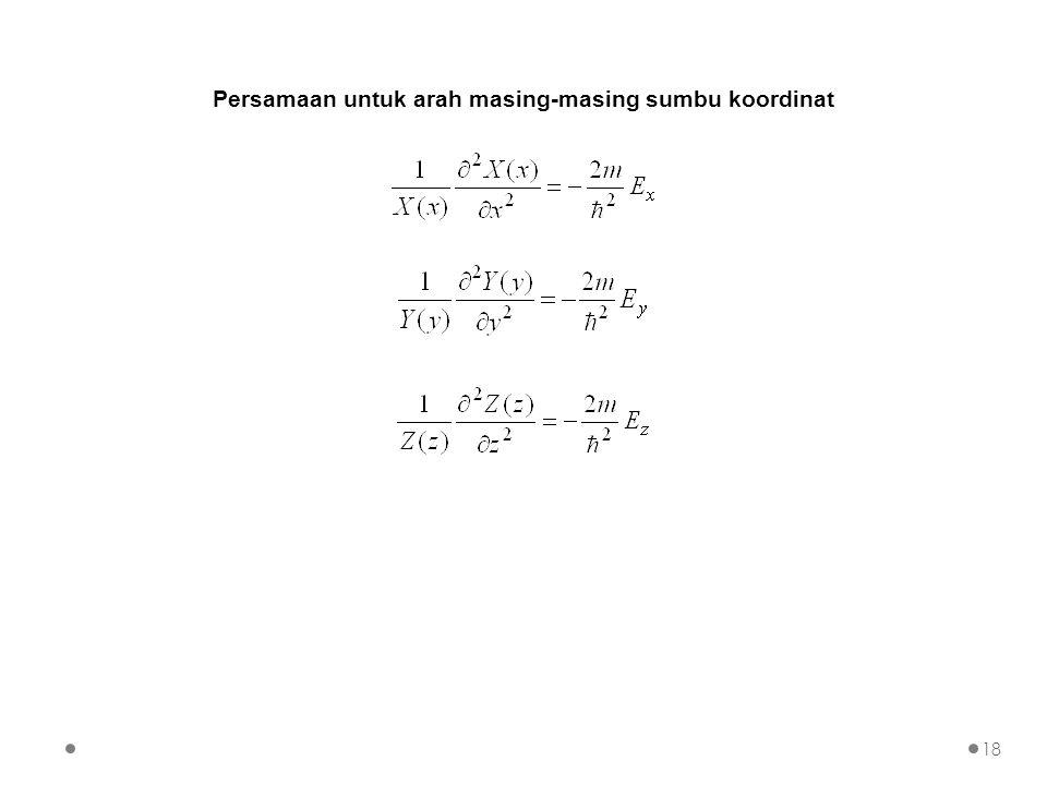 Persamaan untuk arah masing-masing sumbu koordinat