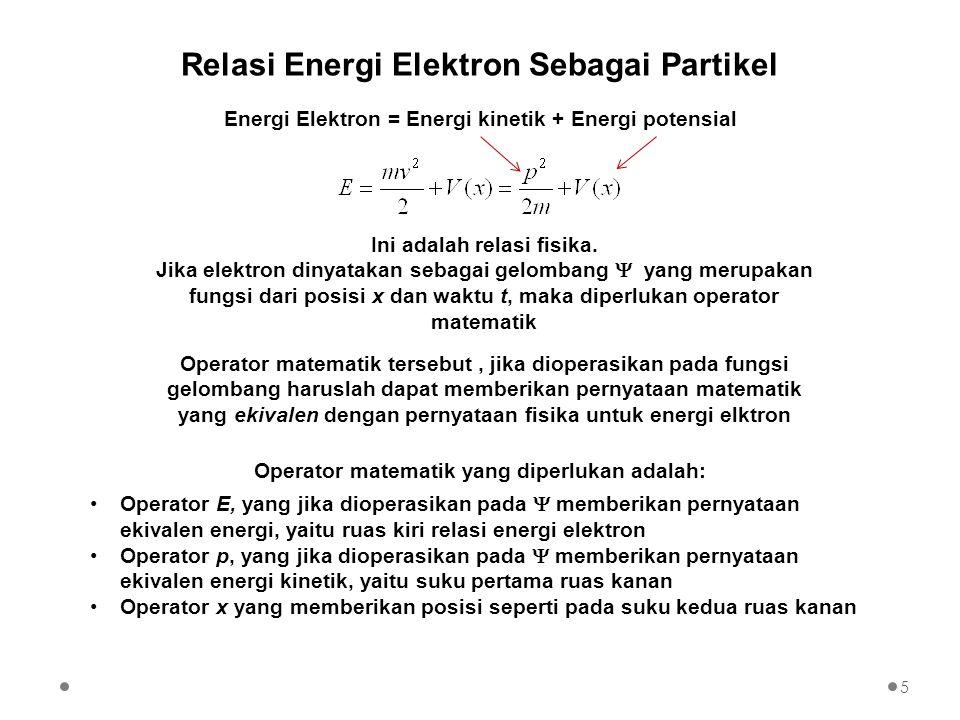 Relasi Energi Elektron Sebagai Partikel