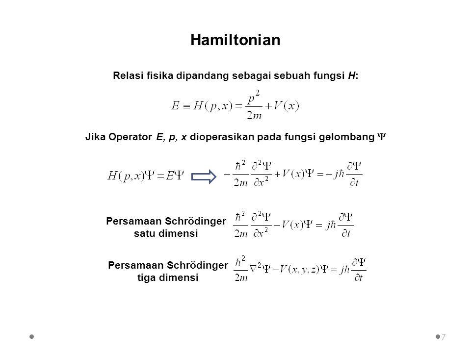 Hamiltonian Relasi fisika dipandang sebagai sebuah fungsi H: