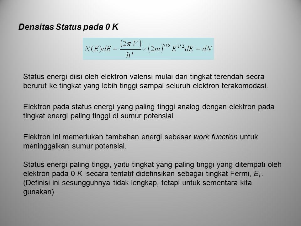 Densitas Status pada 0 K