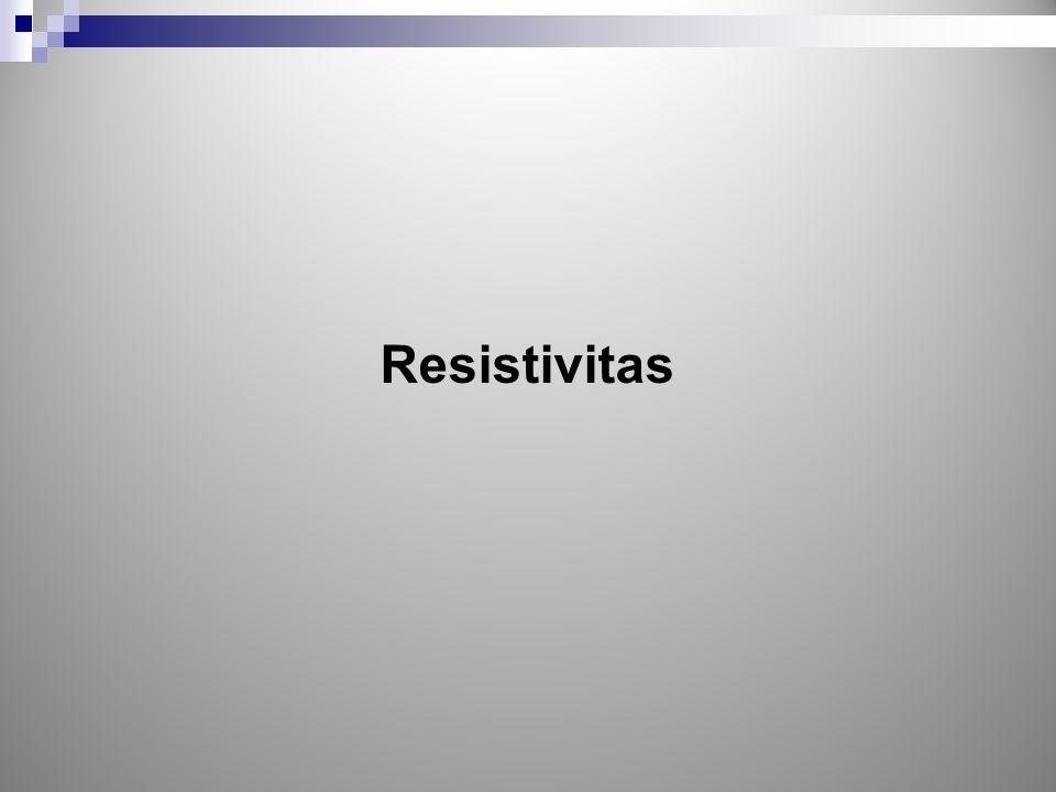 Resistivitas