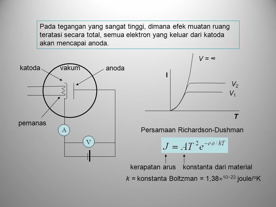 Persamaan Richardson-Dushman