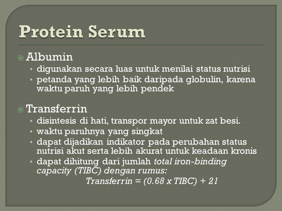 Protein Serum Albumin Transferrin
