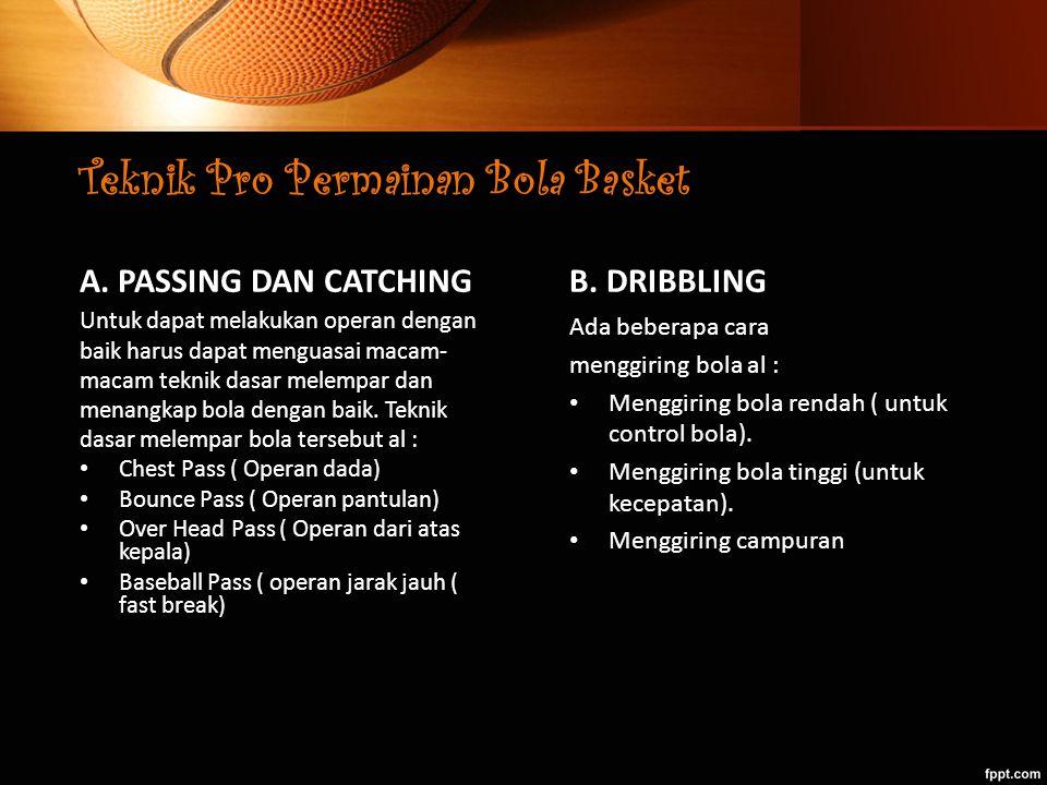 Teknik Pro Permainan Bola Basket