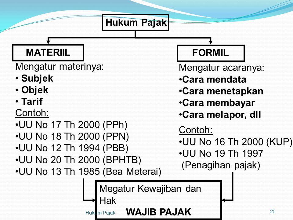 MATERIIL FORMIL WAJIB PAJAK