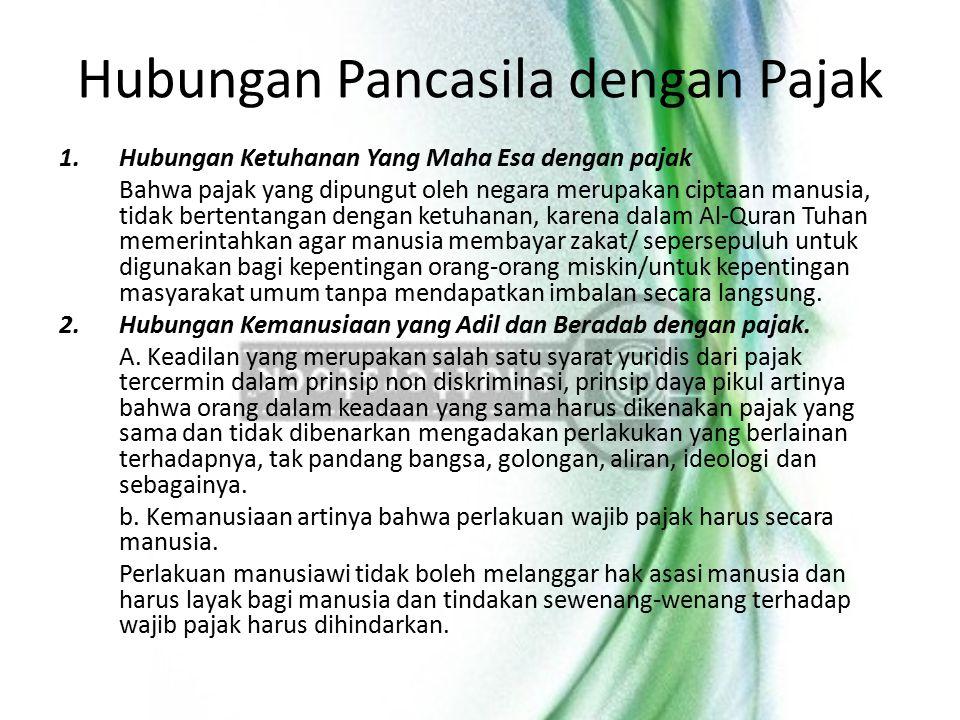 Hubungan Pancasila dengan Pajak