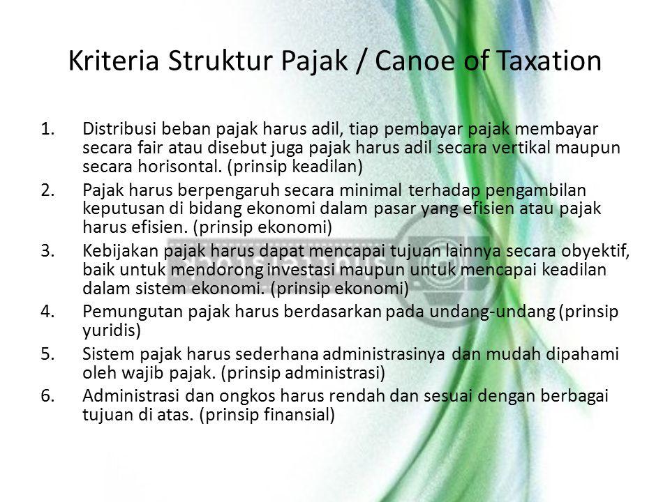 Kriteria Struktur Pajak / Canoe of Taxation