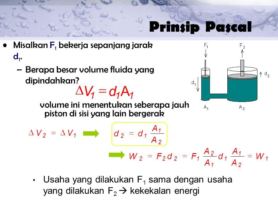 Prinsip Pascal d V A = D 1 Misalkan F1 bekerja sepanjang jarak d1.