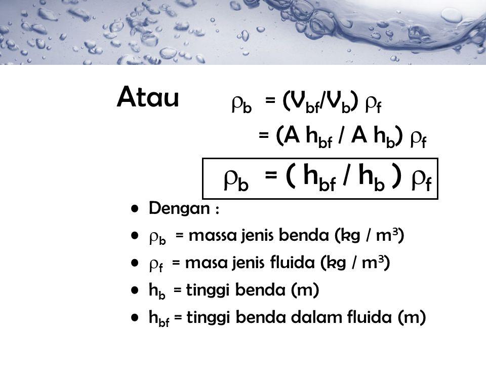 Atau b = (Vbf/Vb) f = (A hbf / A hb) f b = ( hbf / hb ) f