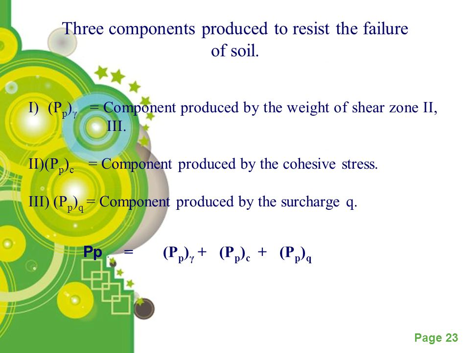 Three components produced to resist the failure of soil.