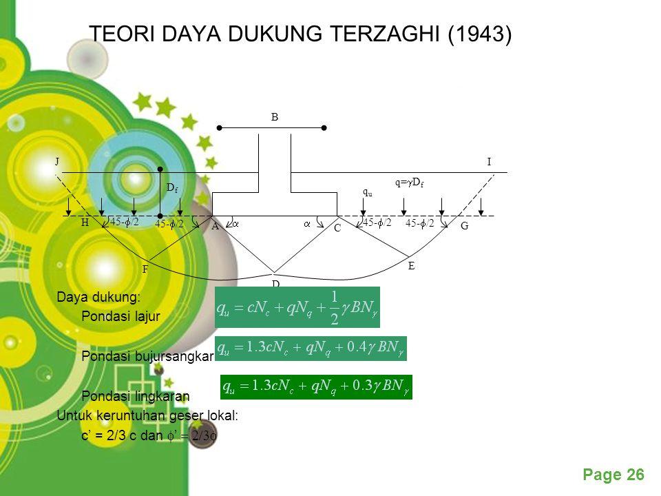 TEORI DAYA DUKUNG TERZAGHI (1943)