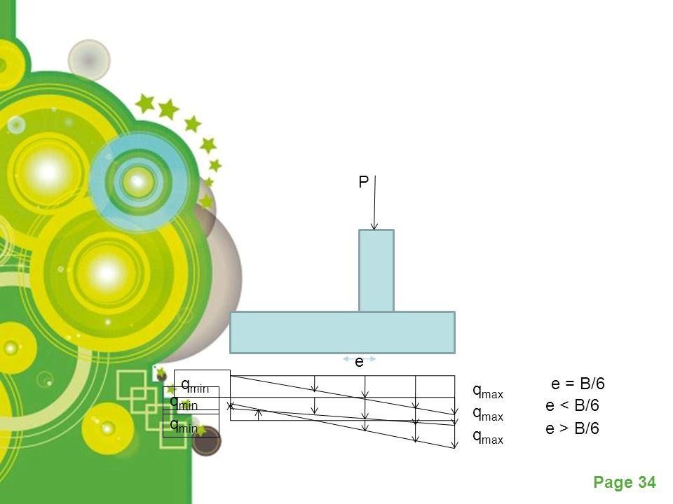 P e e = B/6 qmax qmin e < B/6 qmax qmin e > B/6 qmax qmin