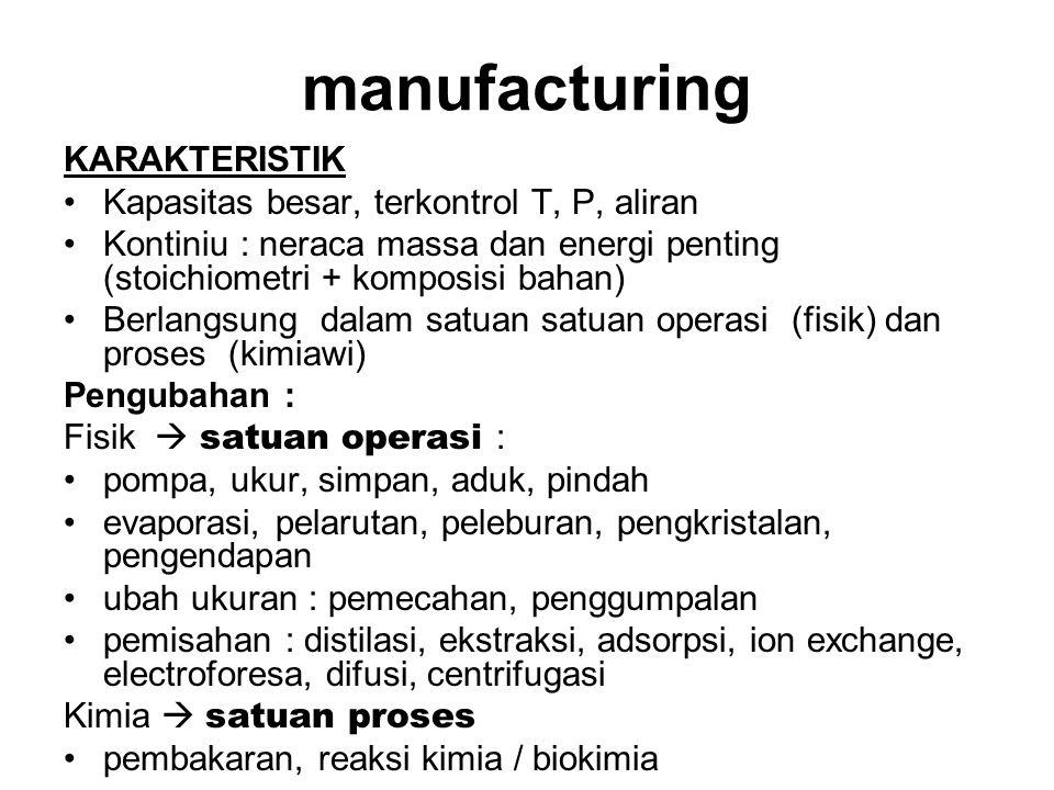 manufacturing KARAKTERISTIK Kapasitas besar, terkontrol T, P, aliran